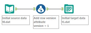 01_scd_type_2_seeding_process