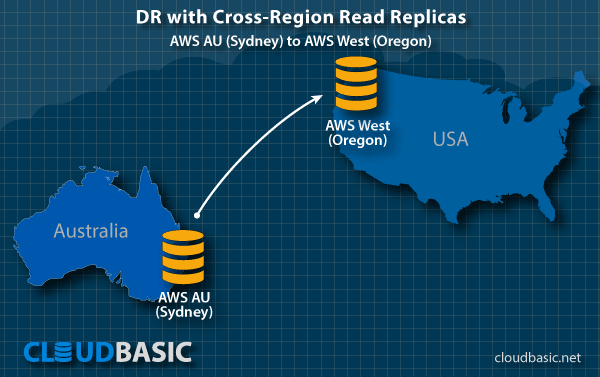 16b DR with Cross Region Read-Replicas on AWS - Sydney to Oregon