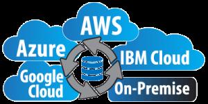 Intercloud SQL Server Replication