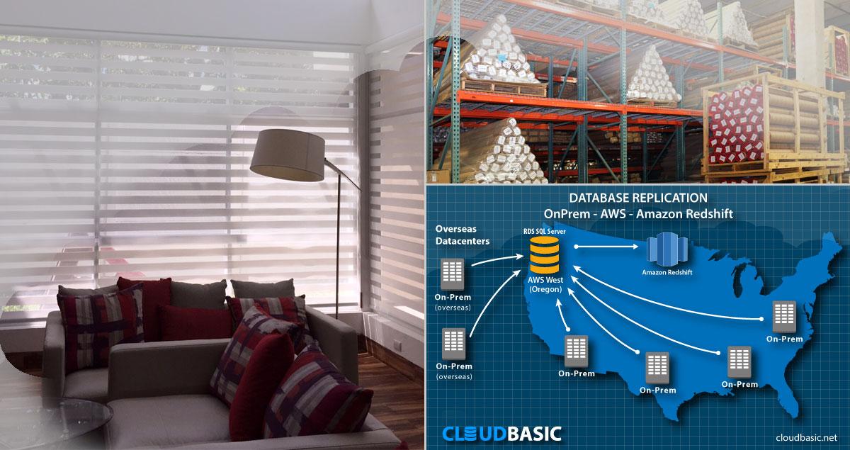 AWS RedShift, CloudBasic Multi-AR and Tibco SpotFire