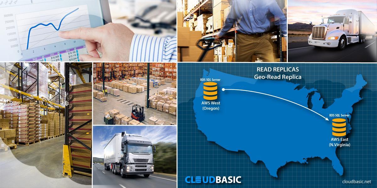 Logistics - CloudBasic