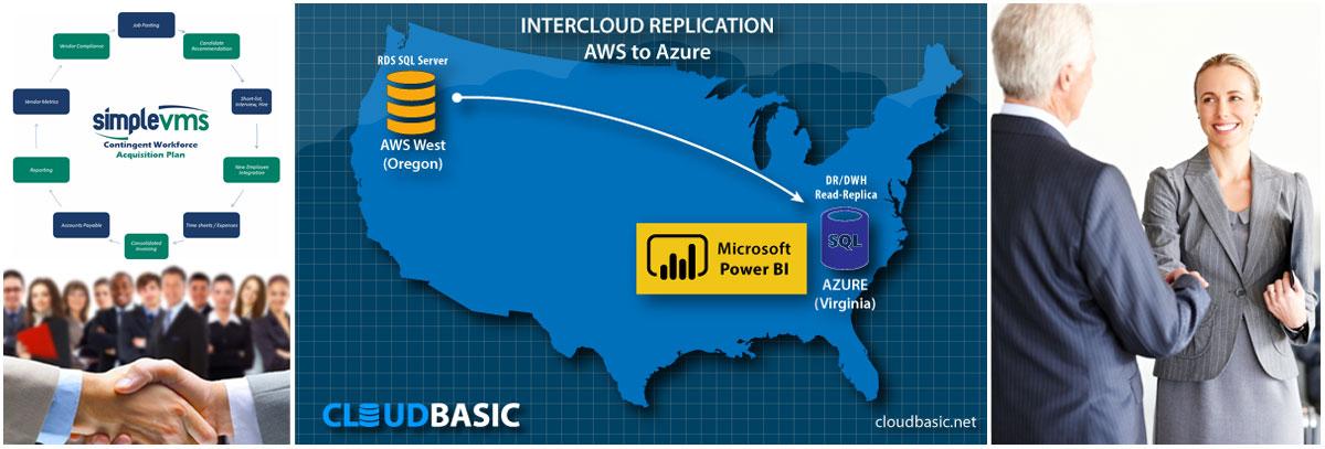 AWS-to-Azure Replication - CloudBasic